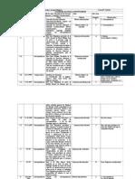 Actas de la Asamblea Nacional Constituyente 1999. Caja 232-234