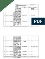 Actas de la Asamblea Nacional Constituyente 1999. Caja 250-252