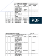 Actas de la Asamblea Nacional Constituyente 1999. Caja  253-256