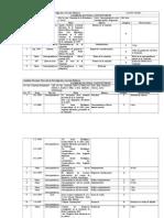 Actas de la Asamblea Nacional Constituyente 1999. Caja 258-261