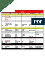 Event Run Sheet2(1).PDF D