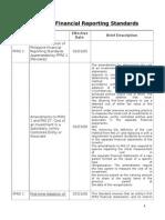 Philippine Financial ReportingStandards-2