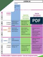 LMD-enseignement-superieur-senegal.pdf