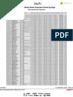 Enduro World Series Samoens Driven by Urge BP