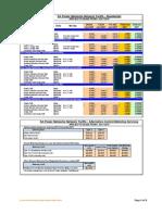 SA Power Network Tariffs - 1 July 2015