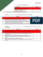 jung jason marking guidelines