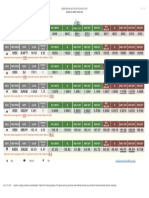 20 July 2015 24 July 2015 Global Market Analysis