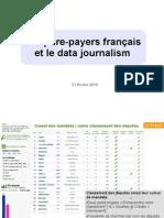 Data journalism - étude de cas - PURE PLAYERS FRANCAIS