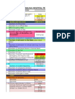 Copy of HOSPITAL INSTITUSI Parameter for Hosp Performance 2012 - 2014 Update Jan 2015