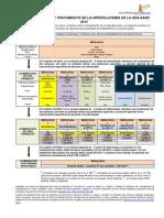 Nuevo Consenso de Tratamiento de La Hiperglucemia de La Ada 2015