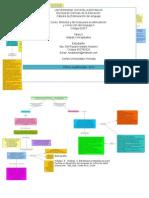 Mapa Conceptual Conciencia Fonologica