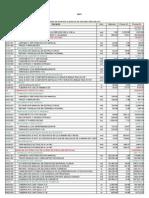 Cronograma de Proyecto de tesis