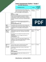 grade 1 - math unit standards-based assessments