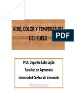 Aire Color Temperatura