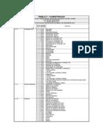 Tabela v Competencias Engenharia Civil
