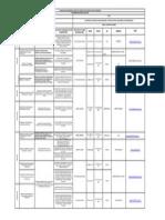 Formato de Programación Ficha 893635-Julio 2015