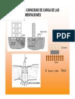 7 Capacidad de Carga Cimentaciones Suelos2-2015 [Modo de Compatibilidad]