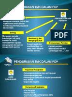 TMK T6.pptx