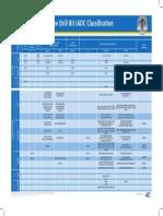 39750 Tricone IADC ClassificationChart Flyer v5