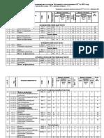 Информация по распределению мест согласно Регламента