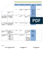 Action Plan in English