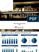 State of the Spirits Industry 2013