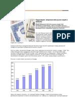 Э. Найман - Корреляция американский рынок акций и USDCAD