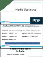 latestsocialmediastatisticsindia