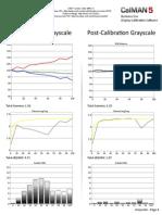 Vizio M65-C1 CNET review calibration results