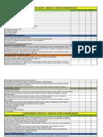 Edital Verticalizado - Analista Administrativo - CERTO
