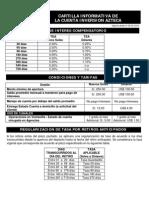 Cartilla Informativa IAZ PDF