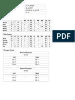 TCM Points Table