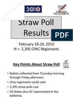 2010 CPAC Straw Poll Results