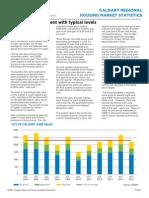 June 2015 Calgary Real Estate Statistics