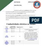 Conductividades Eléctricas en Metales