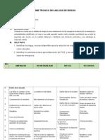 Informe Técnico de Análisis de Riesgo