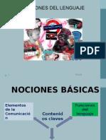 Unidad II-funciones Del Lenguajepara CD-docente 2015[1]