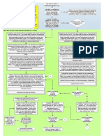 Association of Professional Engineers and Geoscientists of BC Process Map Professional Engineer Original PDF