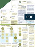 EIA_Requerimientos_Ambientales.pdf