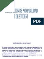 Disitribucion t Student MODELO W