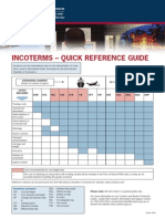 Incoterms – Quick Reference Guide