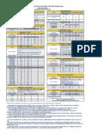 Lista Dobanzi Pentru Depozite La Termen 19 01 2015 Persoane Fizice