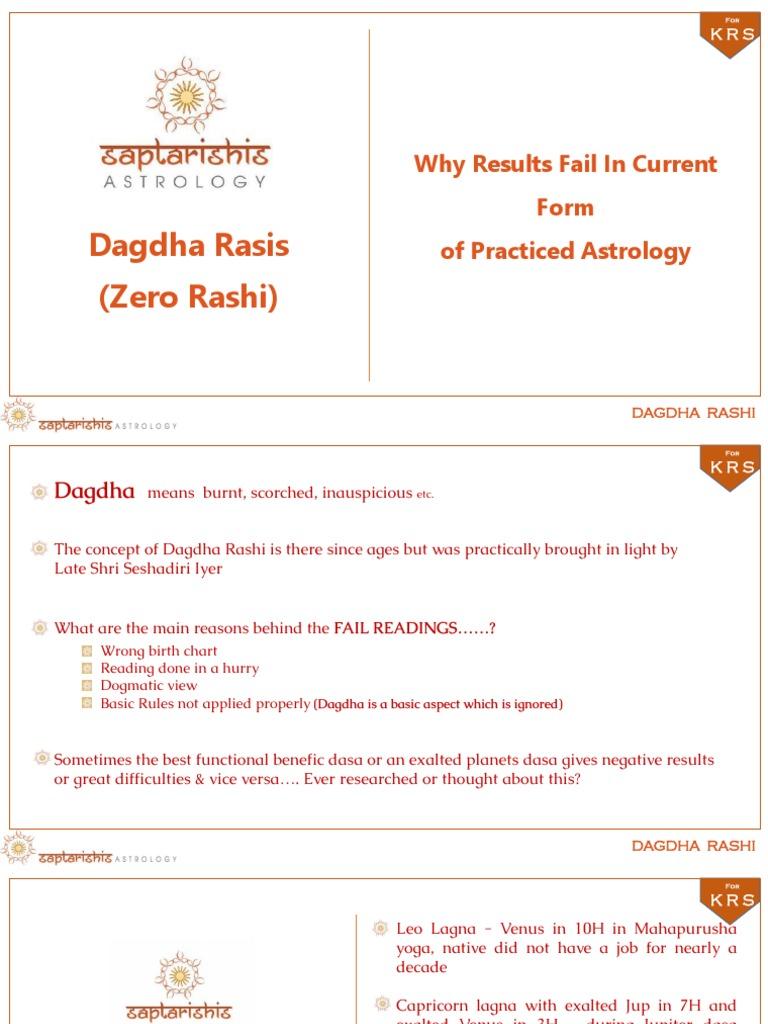 Dagdha Rasis Presentation (1) | Astrology | Esoteric Cosmology