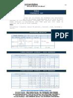 TUBOS CUADRADOS LAC.pdf