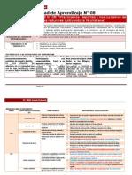 Unidad de aprendizaje N° 8 III ciclo Multigrado 2014