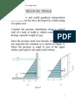 3 Hydro Plane Pressure Prism