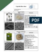 fact-sheet-plant-fibers.pdf