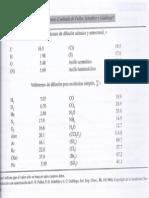 coeficiente de difusion volumetrico