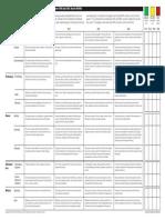 Hammer Assessing Worksheet