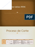 PPT IPERC Y LINEAMIENTO.pptx